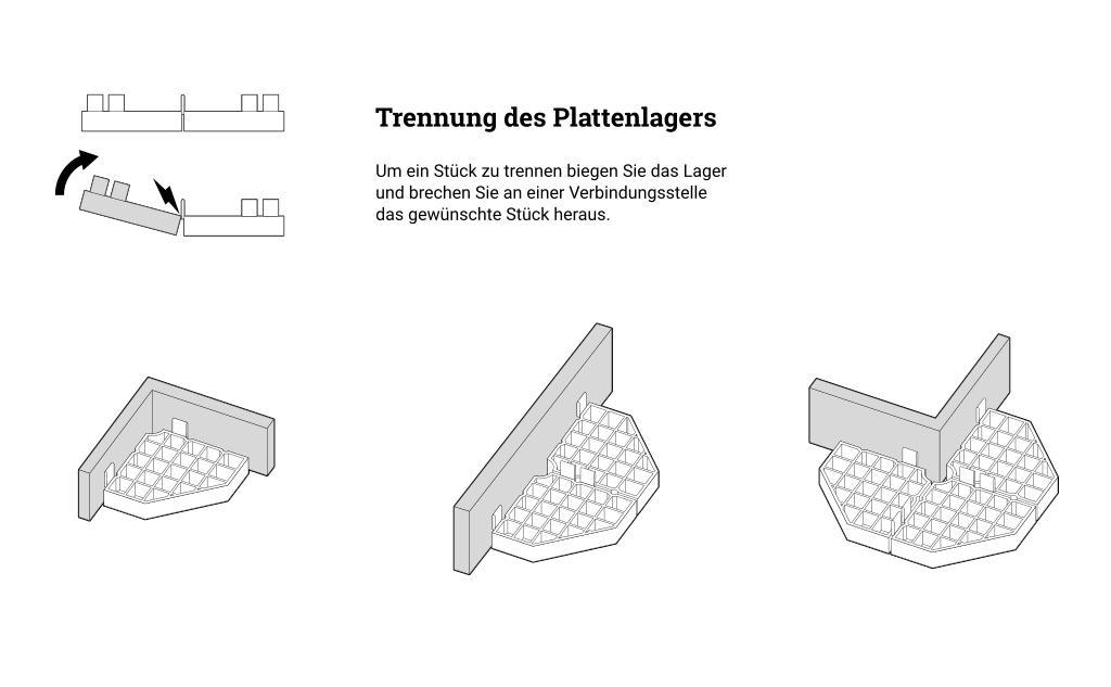 Trennung des Plattenlagers zur Verwendung in Ecken und entlang von Wänden